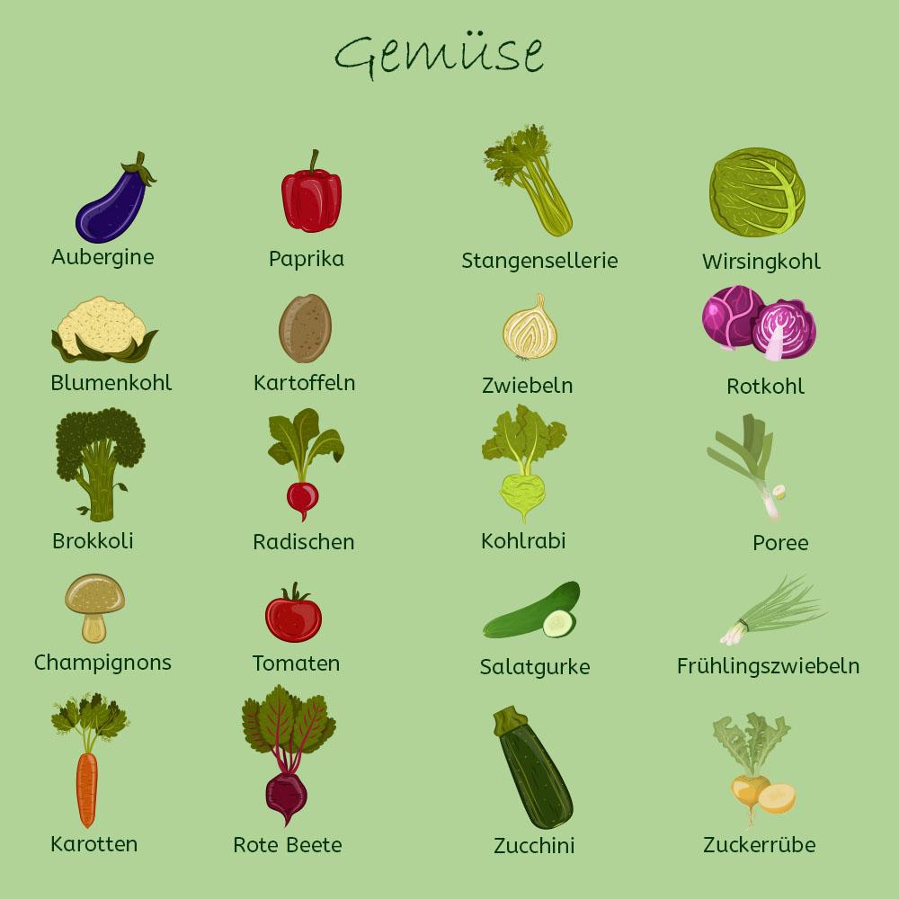 Saisonkalender Gemüse für Juli