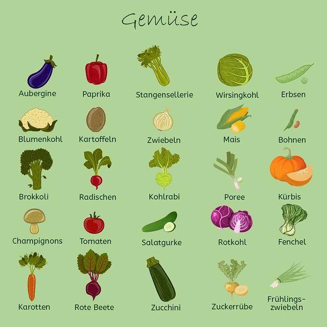 Gemüse im August